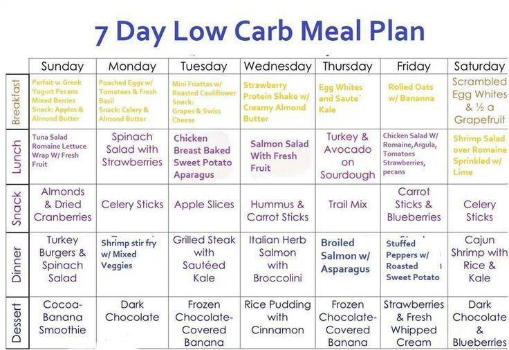 low carb low fat diet menu planning