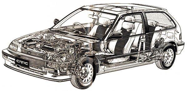 Civic Hatch Diagram