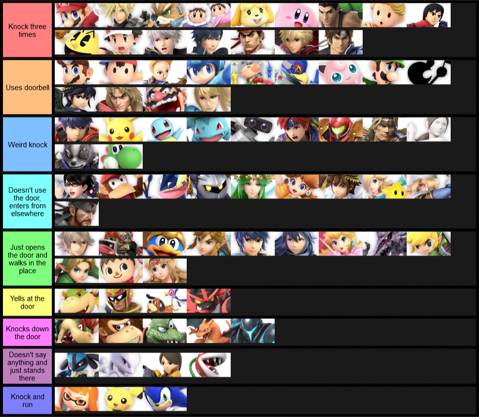 Ho Would They Alert A Homeowner Of Their Presence Smash Ultimate Tier Lists Know Your Me Smash Bros Funny Super Smash Bros Memes Nintendo Super Smash Bros