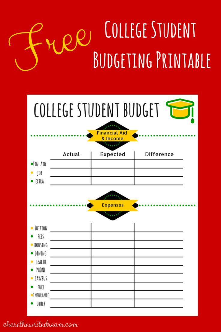 College Budget Template Free Printable For Students College Budgeting Student Budget College Student Budget