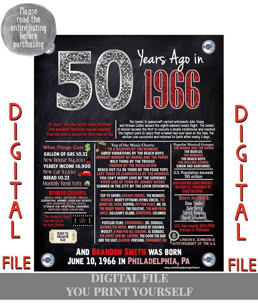 50th Birthday / The Year You Were Born Birthday Poster