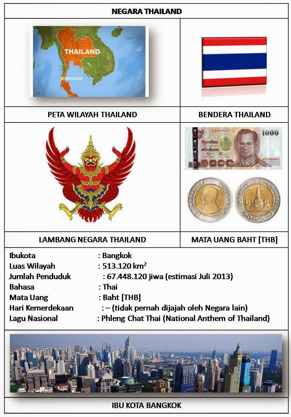 50+ Ibu kota negara laos adalah information