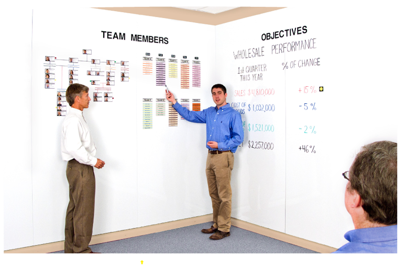 whitewalls magnetic dryerase steel whiteboard wall paneling turn your conference room office