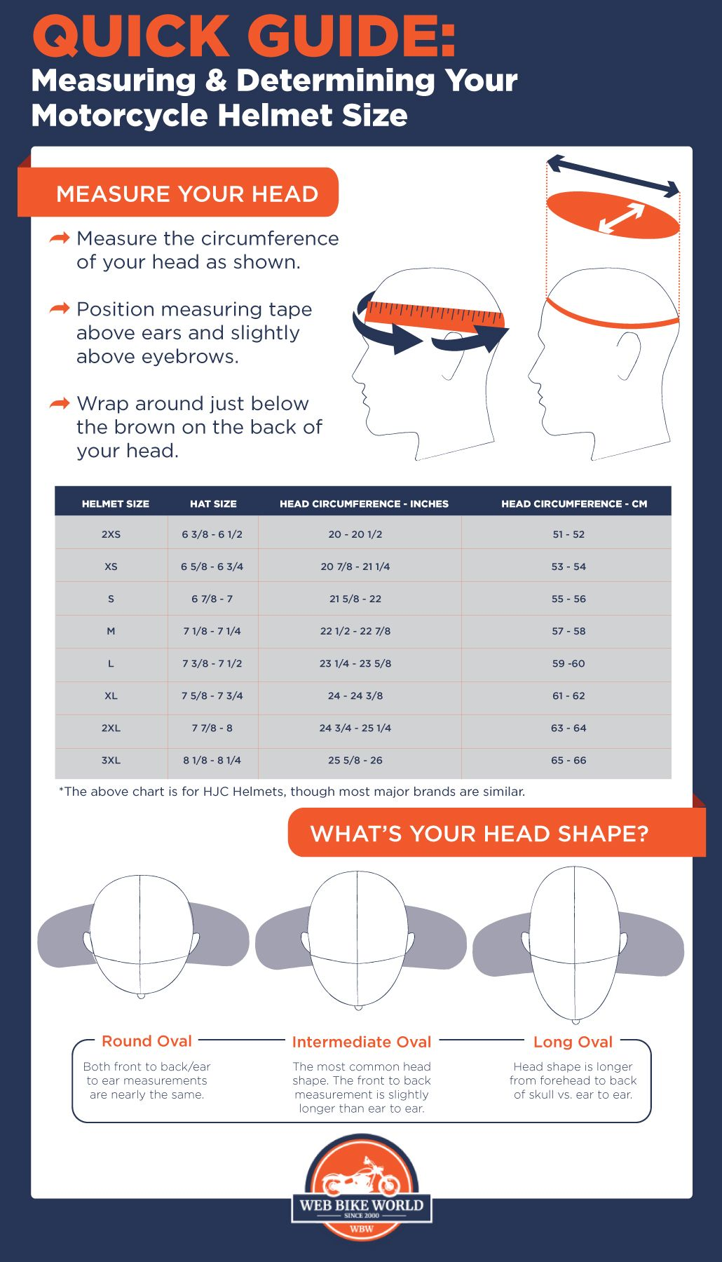Quick Guide to Determining Your Head Shape & Helmet Size