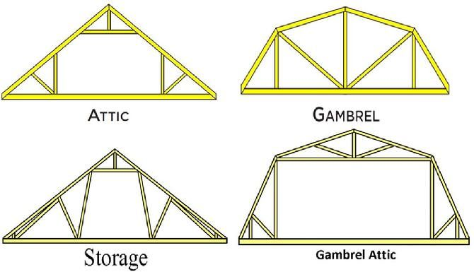 Image Result For Attic Storage Truss Architecture