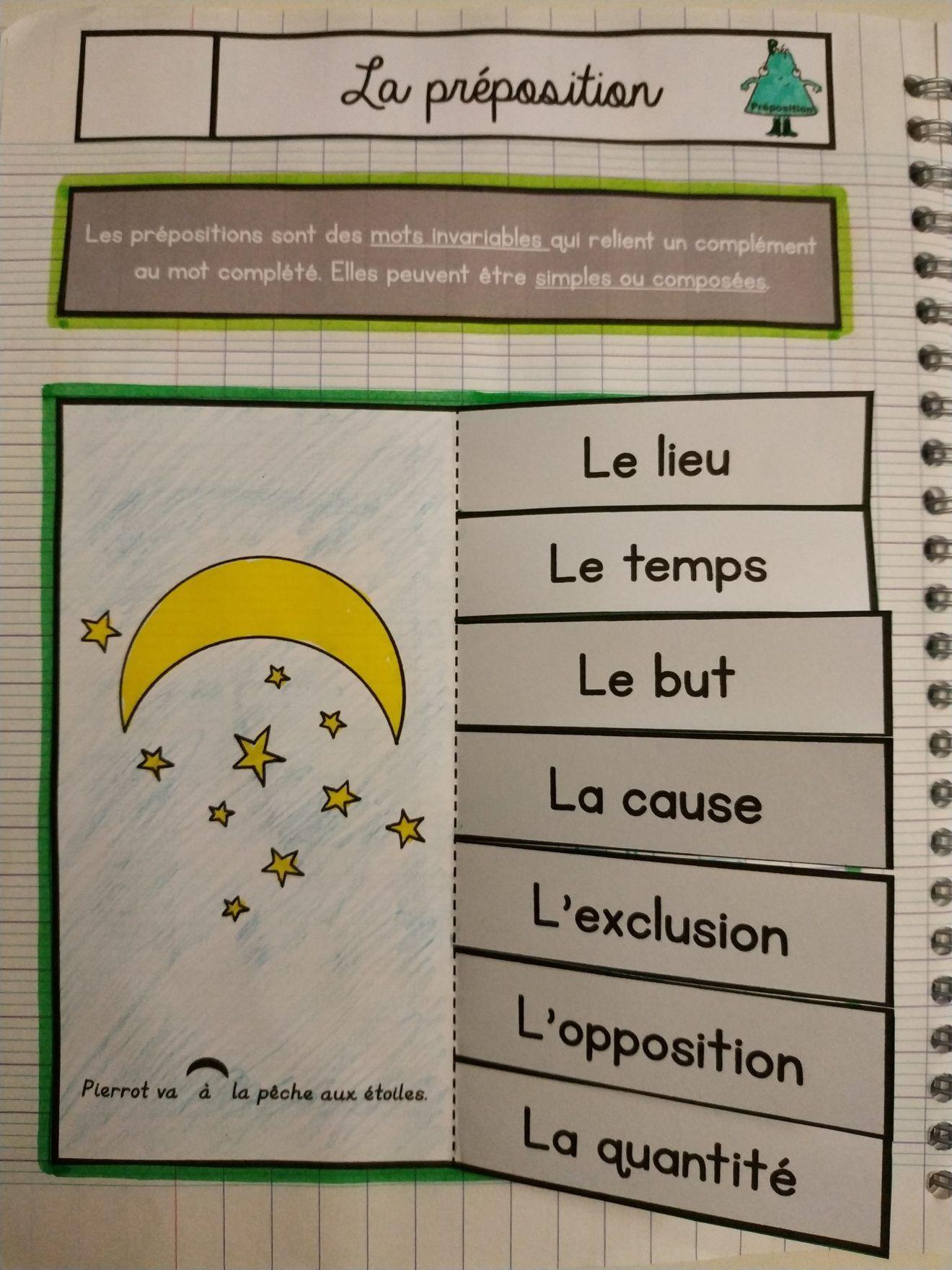 Cm1 Cm2 Francais Lecons A Manipuler Grammaire Cm1 Cm1 Cm2 Cm1