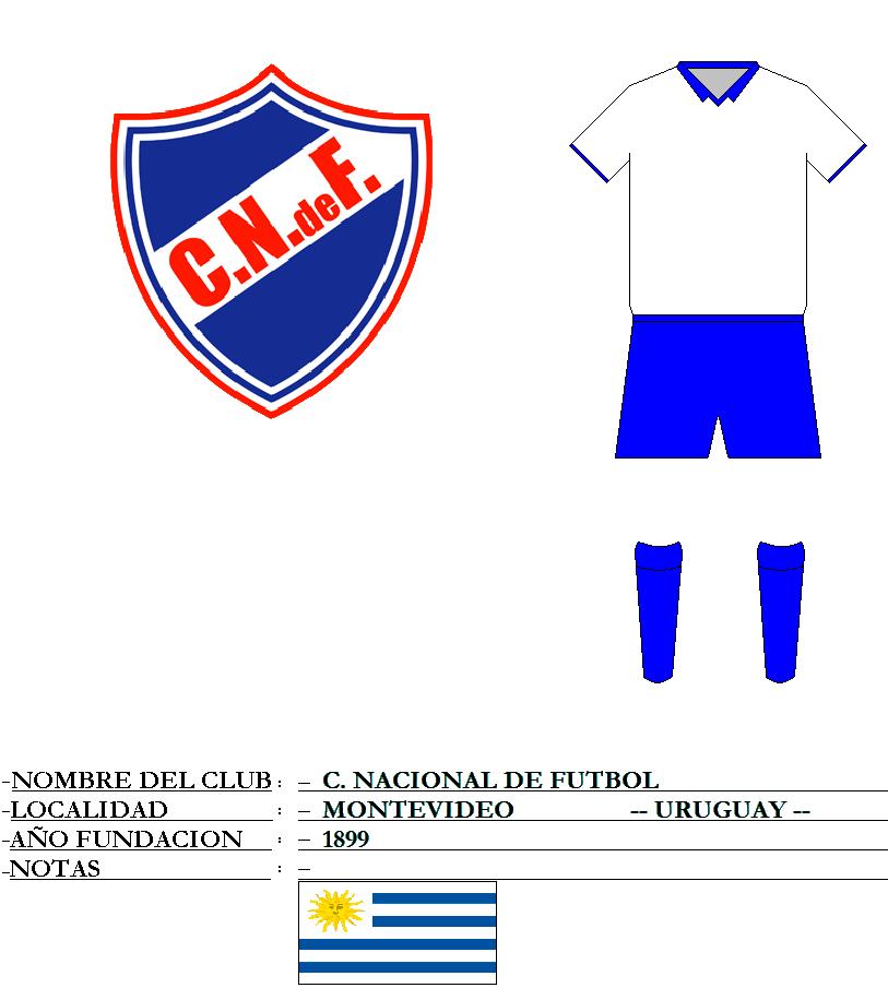 Escudo de fútbol de C. NACIONAL DE F. Conmebol, Uruguay