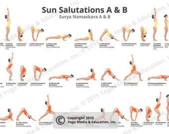 Ashtanga Yoga Primary Series Poster In 2020 Ashtanga Yoga Primary Series