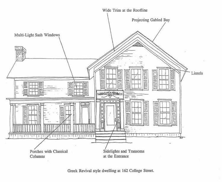 Greek Revival House Characteristics | Greek Revival | architectural ...