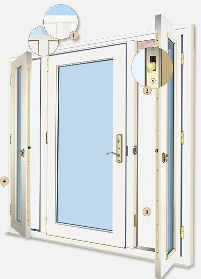 Vented Sidelight Patio Doors Design Features Neuma Doors