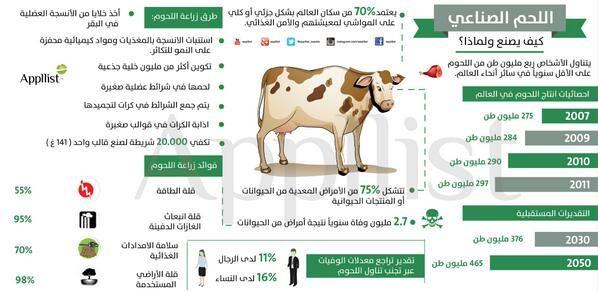 تعرف على تفاصيل اللحوم المصنعة Diabetes Health My Love