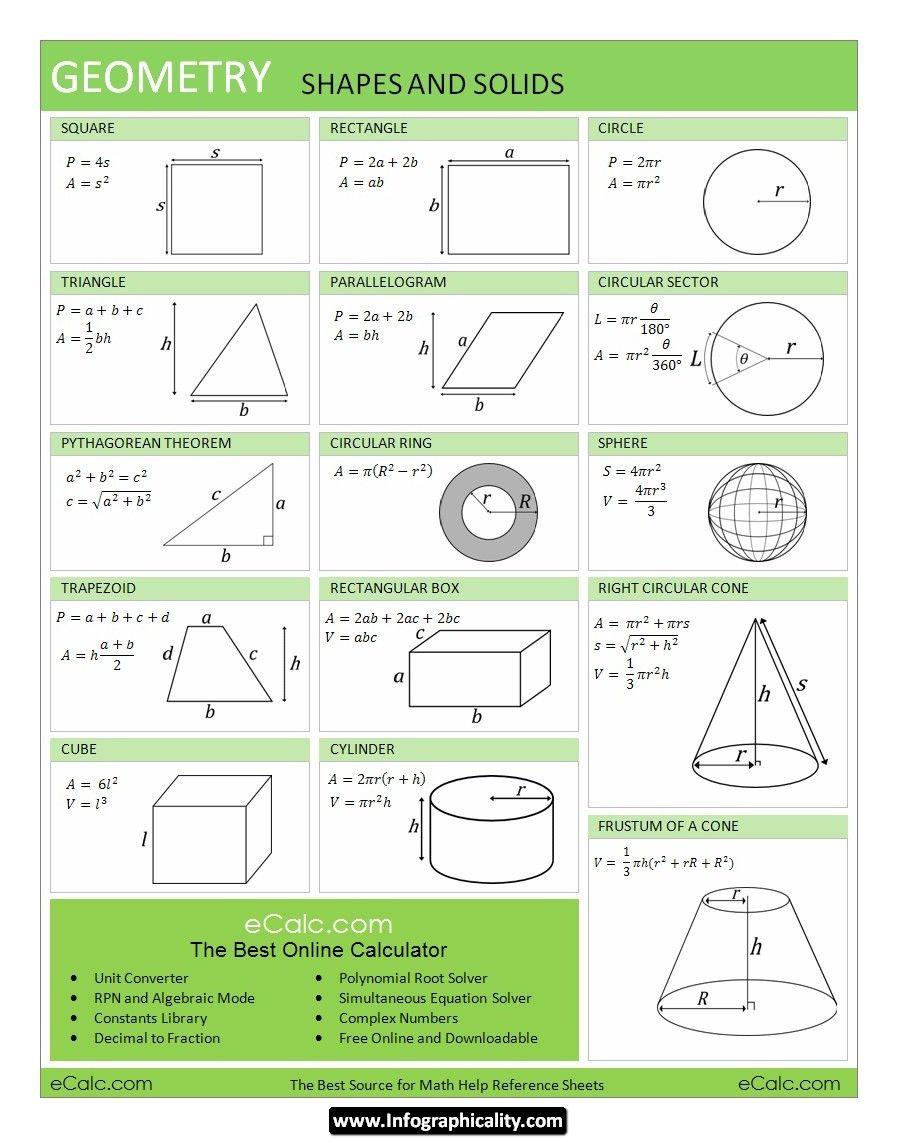 RS Geometry Shapes & Solids Infographic Truques de