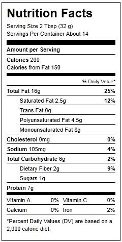 How To Figure Out Net Carbs Keto Carbs Carb Calculator Counting Carbs