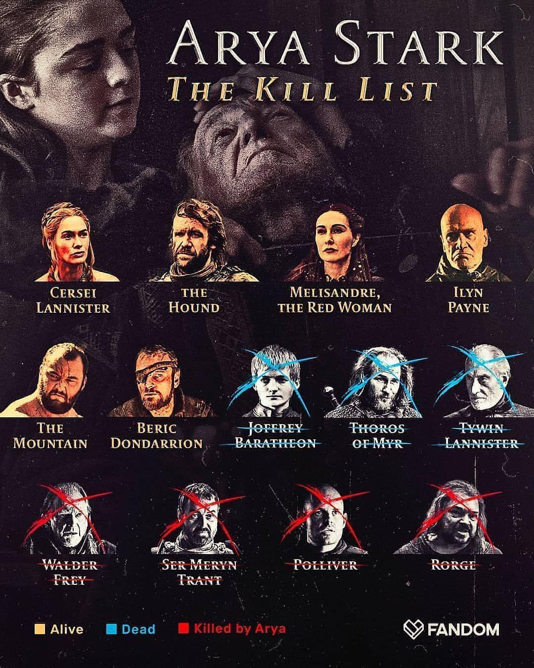 Aryas Liste