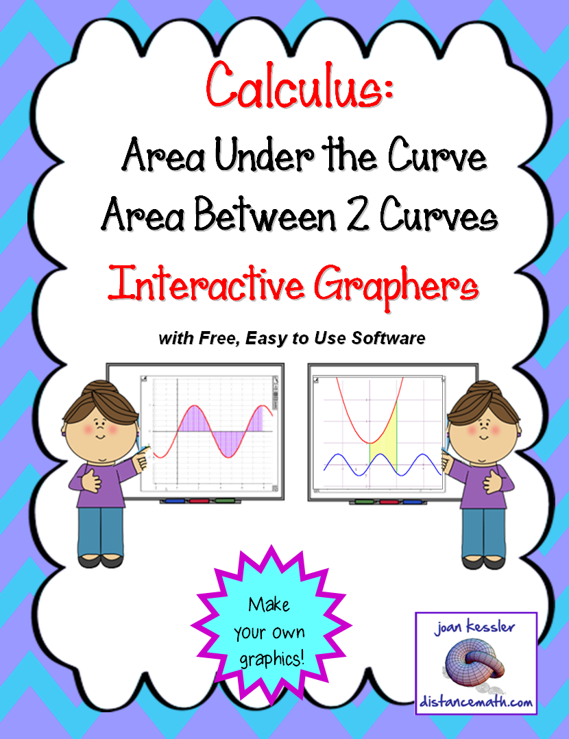Calculus: Interactive Graphing App, Area Under Curve & Area Between Two  Function