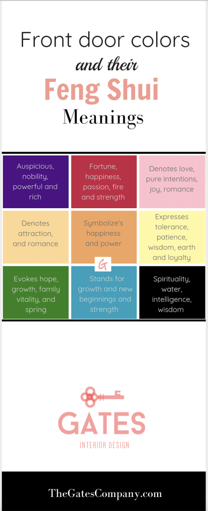 Front Door Colors And Their Feng Shui Meaning Amanda Gates Feng Shui In 2020 Front Door Colors Feng Shui Front Door Colour Feng Shui Front Door