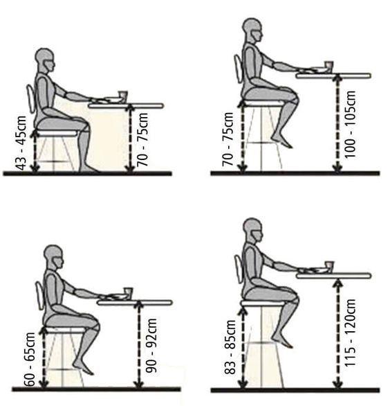 Imagem com medidas de altura de bancadas e banquetas for Medidas ergonomicas de un escritorio
