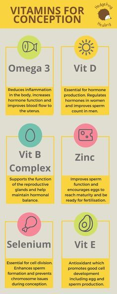 Idea Vitamins for sperm