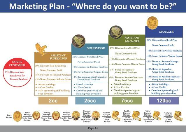 aloe vera business plan pdf