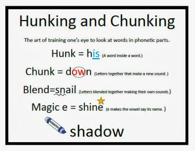 Phonics Dance Word Families