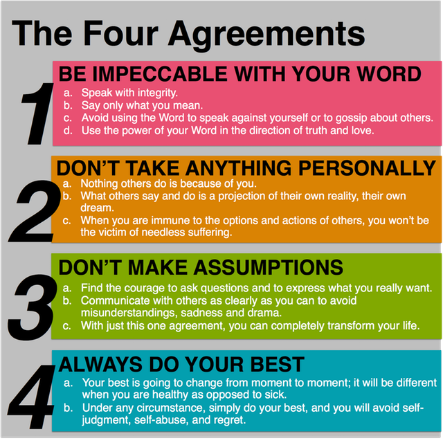 Reddit - Stoicism - The Four Agreements - Simple and Stoic