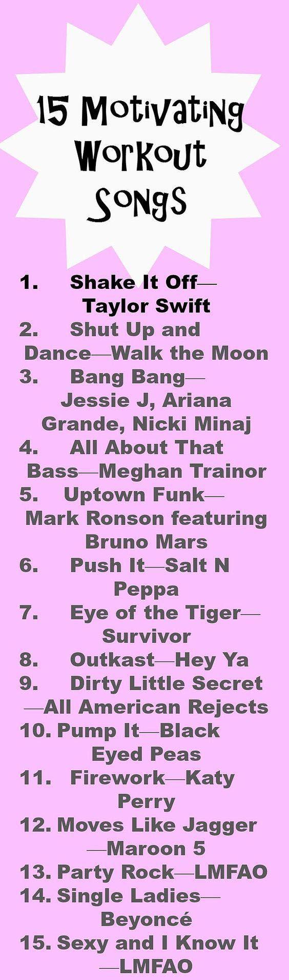 Workout Music Playlist Cardio und HIIT #musicsongs