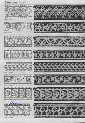 Hkelmuster Borte Hkeln Free Crochet Border Pattern