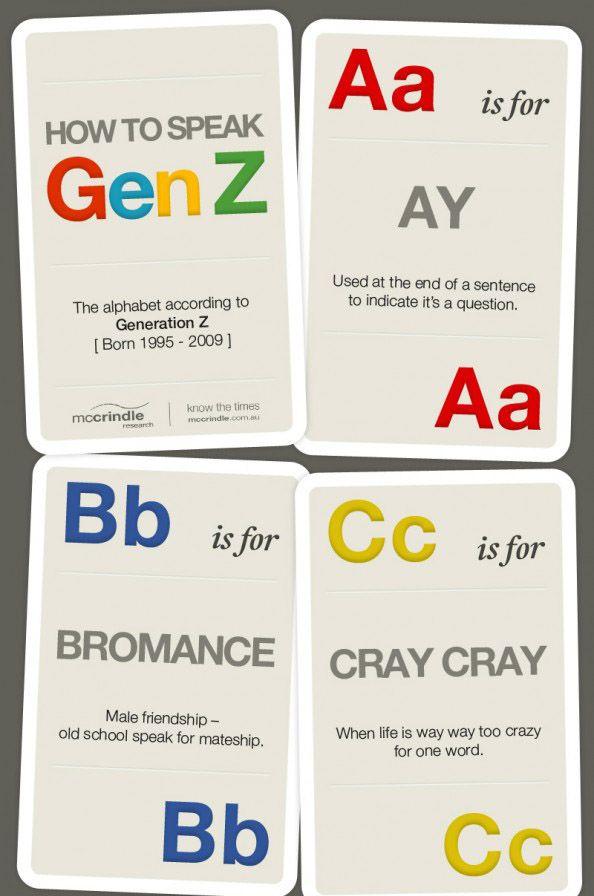 How To Speak Gen Z Generation Z Generation Vocabulary