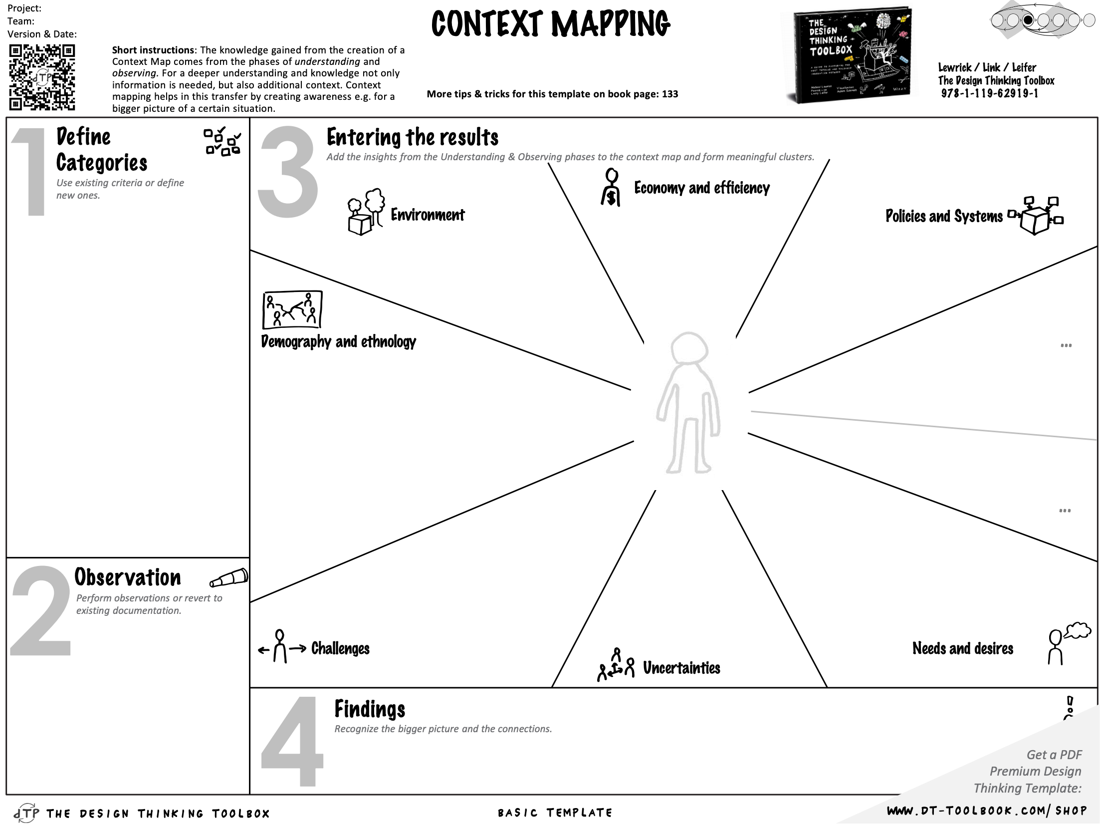 Context Mapping In 2020 Customer Journey Mapping Design Thinking Journey Mapping