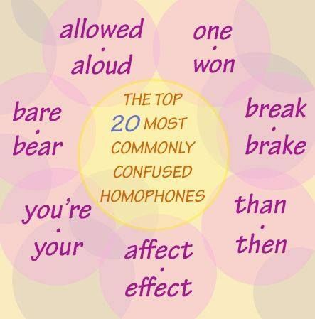 Words that sound alike but spelled different