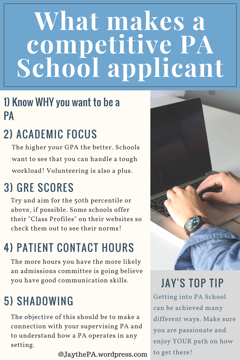 How to have a competitive PA School application