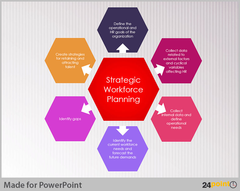 Tips to present workforce planning on PowerPoint
