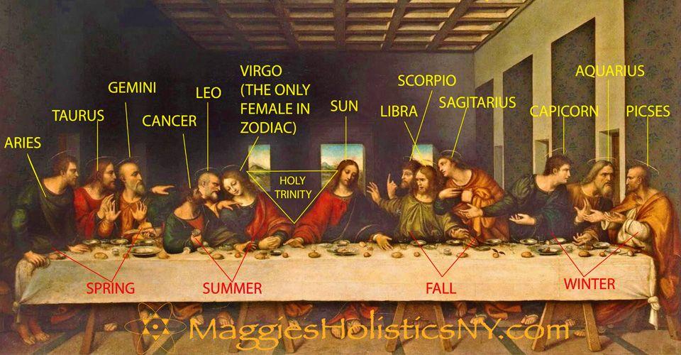 "Brilliant Hidden Zodiac Map In Leonardo Da Vinci's ""The Last Supper"" | Last  supper, Leonardo da vinci, 12 zodiac signs"
