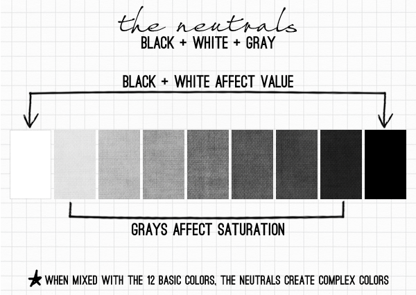 Is Black A Neutral Color the neutrals the neutral colors aren't passive, even if their name