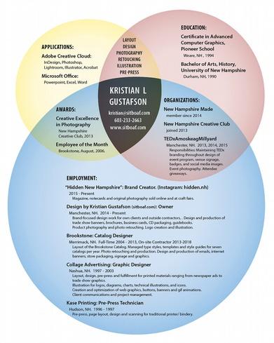 Venn Diagram Resumes Google Search Adobe Creative Cloud Creative Resume Computer Graphics