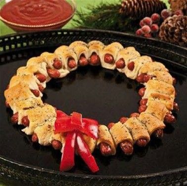 Image Result For Christmas Party Finger Food Ideas