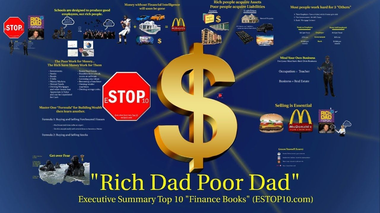 rich dad poor dad executive summary top 10 finance books how