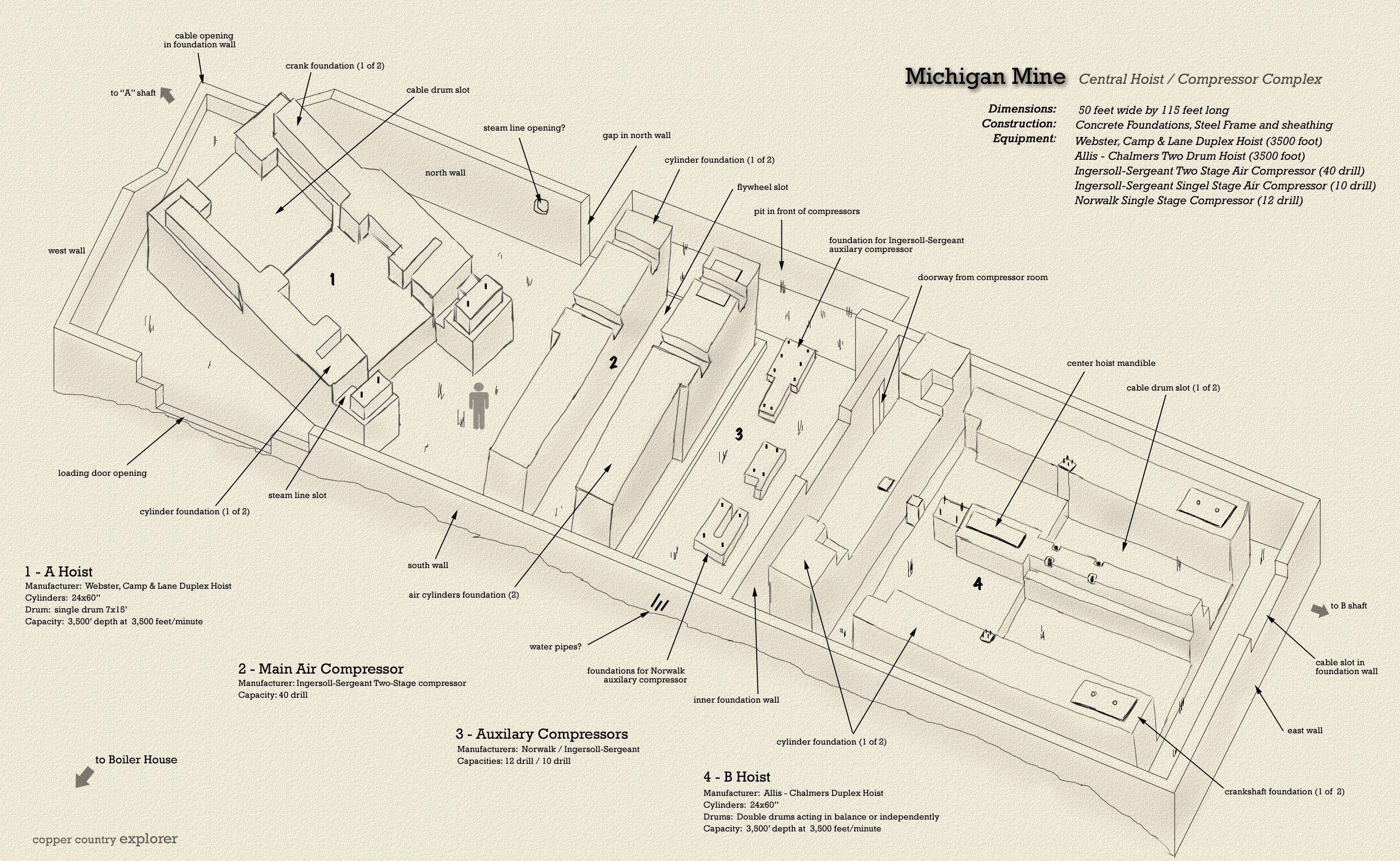 The Ruins of the Michigan Mine Engine House | CC Anatomy | Pinterest