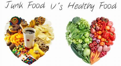 Junk Food Vs Healthy Food Unhealthy Food Cancer Causing Foods Food Documentaries