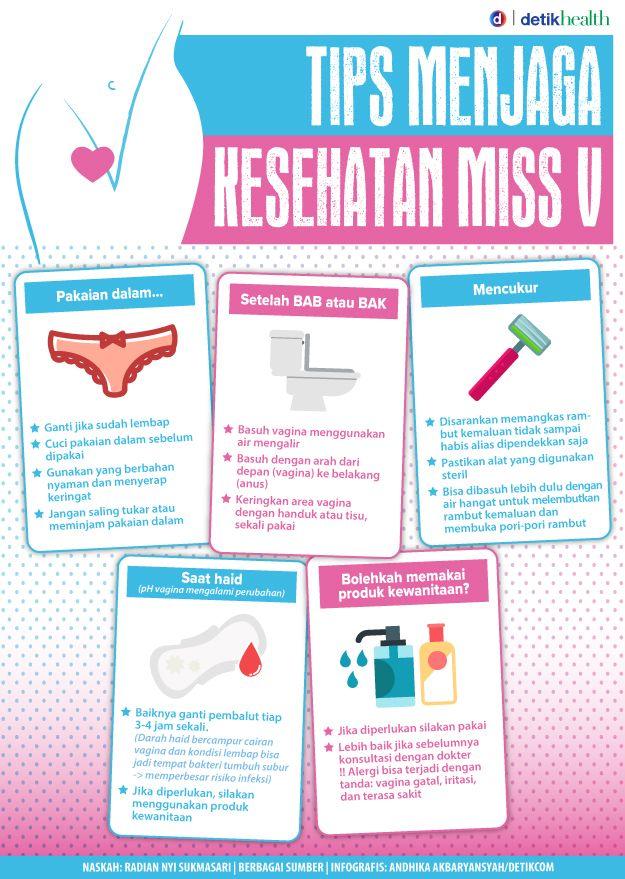Infografis Tips Menjaga Kesehatan Miss V Dengan Gambar Kesehatan Kesehatan Wanita Obat Alami
