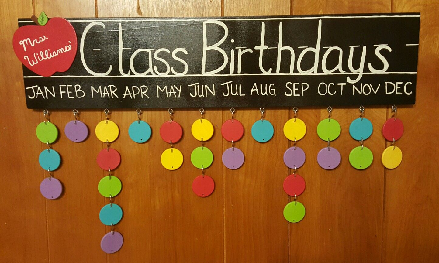 Classroom Birthday Board With Hanging Chalkboard Discs Done For My