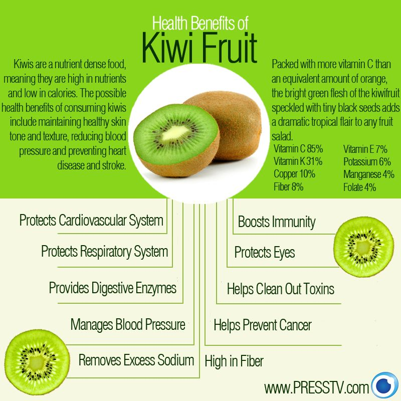 Did You Know That Kiwis Are A Nutrient Dense Food Meaning They Are