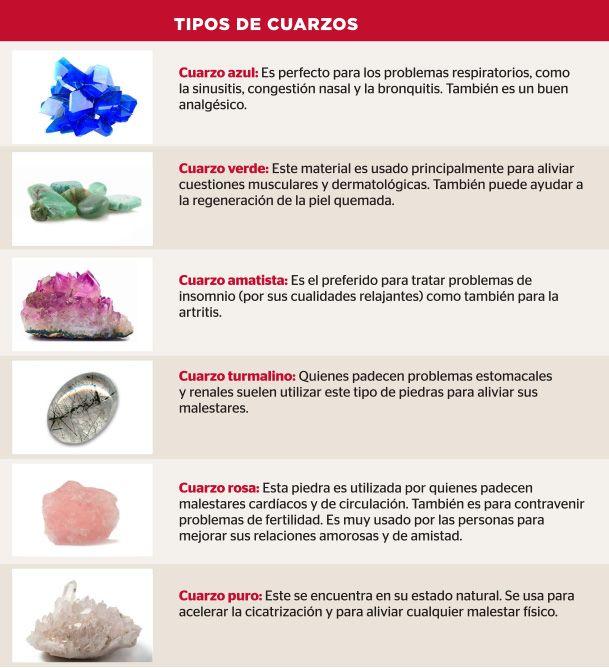 Las piedras como el cuarzo tienen un poder curativo for Significado de las piedras