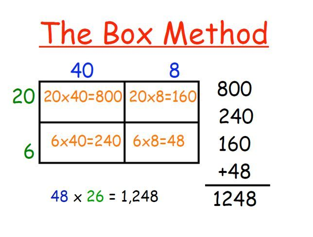 image result for box method multiplication math multiplication