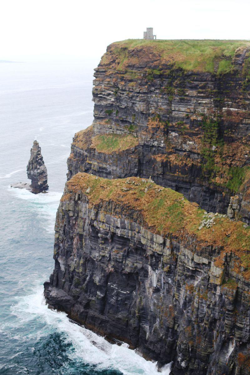 7 Sites to Visit in Galway, Ireland Galway ireland