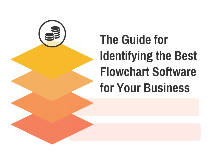 How To Select The Best Flowchart Software For Your Business In 2020 Reviews Features Pricing Comparison Pat Research B2b Reviews Buying Guides Best P Flow Chart Draw Diagram Predictive Analytics
