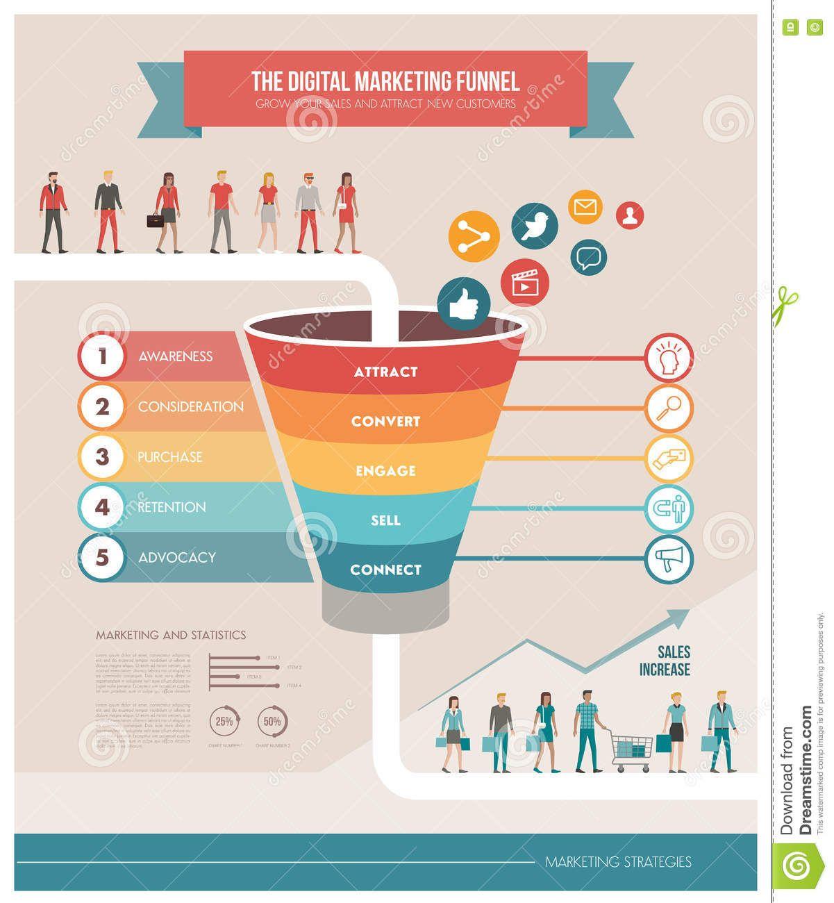 The Digital Marketing Funnel Stock Vector - Image ...