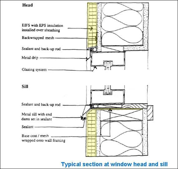 Image Result For Eifs Panel System Construction Details