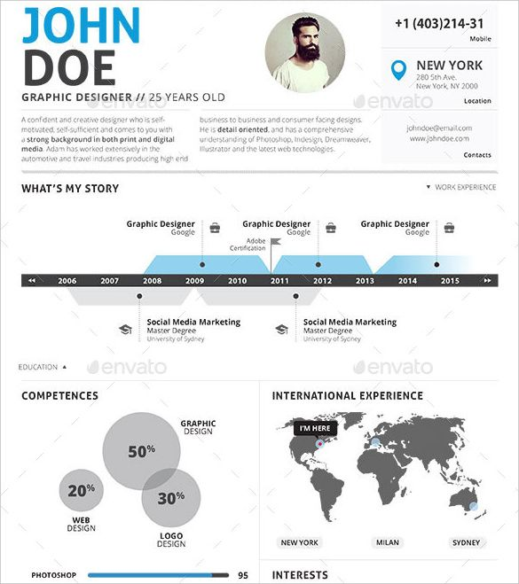 Single Page Infographic Resume Bundle PSD , Infographic Resume