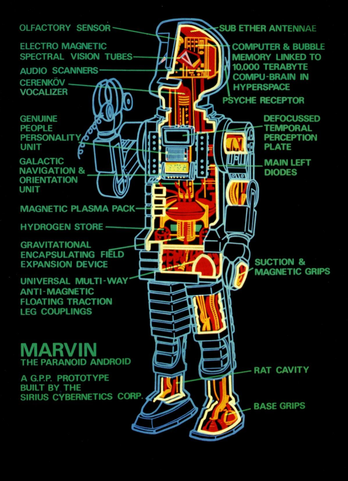 Marvin the 'paranoid android', from The HitchHiker's